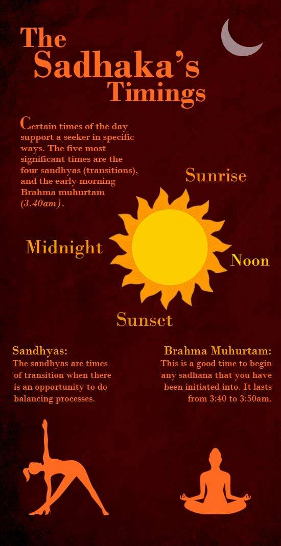 Infographic - The Sadhaka's Timings