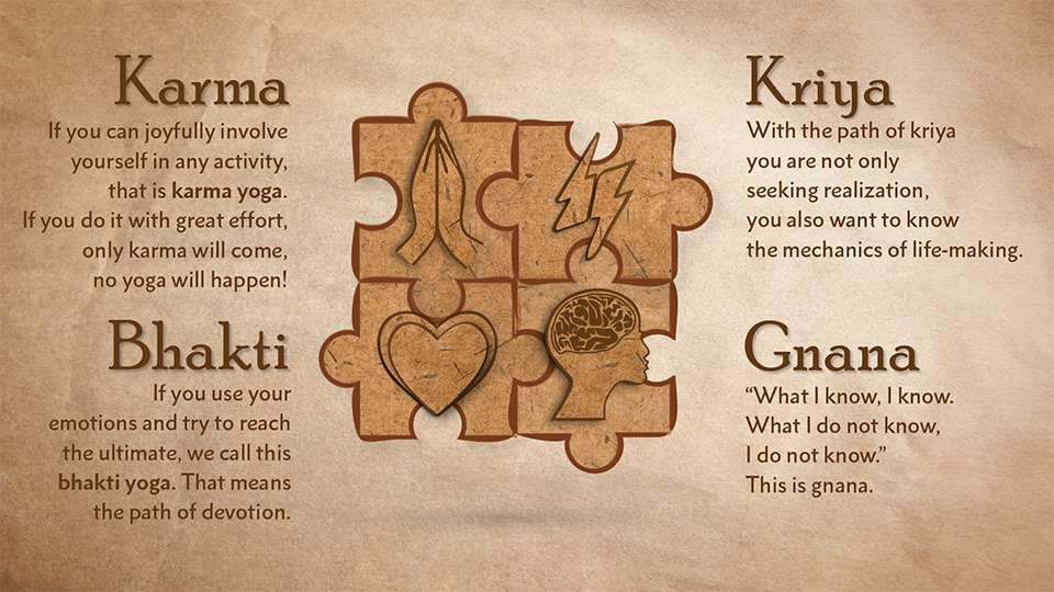 Types of yoga kriya yoga karma yoga bhakti yoga gnana yoga isha types of yoga solutioingenieria