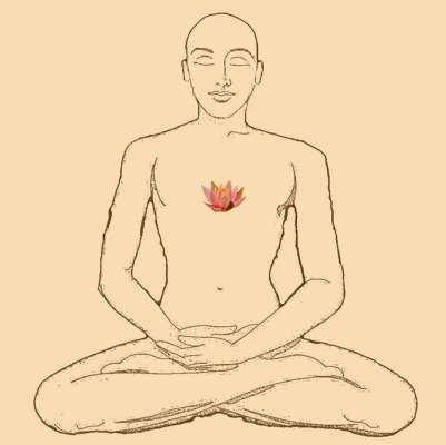 Spirituality means cultivating your body, mind, emotions and energies to a certain level of maturity where something else blossoms within you.